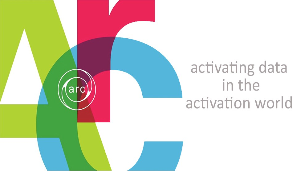 Activating data in the activation world